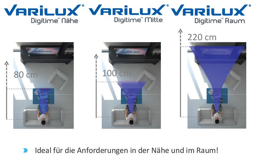 Varilux_Digitime