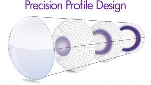 Precision-profile-design_neu